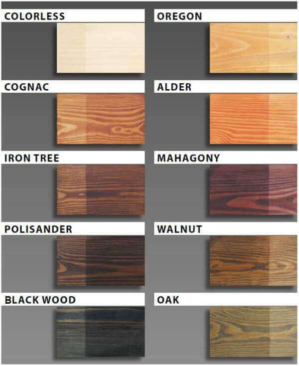 Priemonė medienos apsaugai ir dekoravimui Sakret Wood Guard